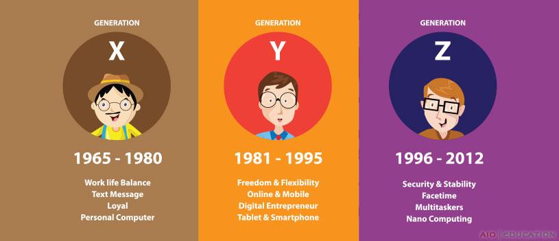 generacia-xyz